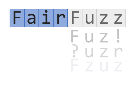 FairFuzz